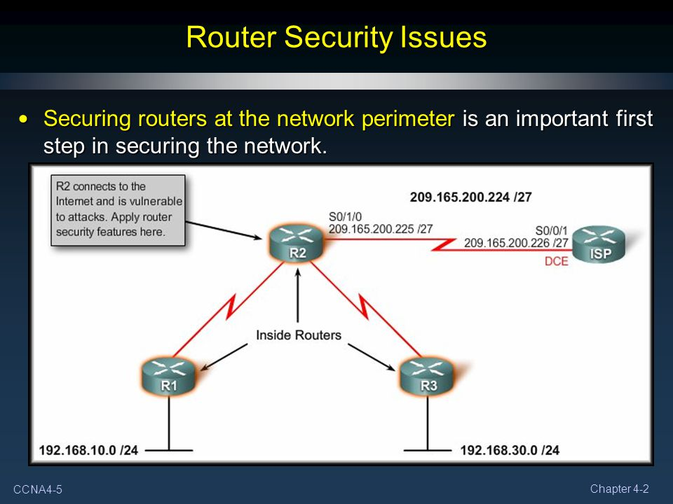 CCNA4-5 Chapter 4-2 Router Security Issues Securing routers at the network perimeter is an important first step in securing the network. Securing rout