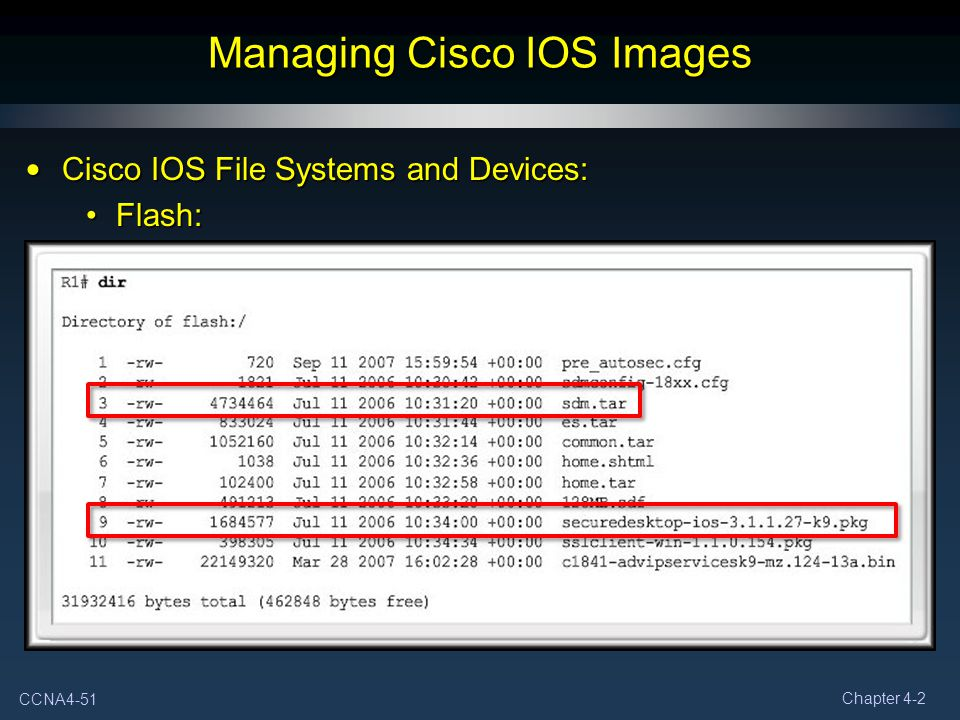 CCNA4-51 Chapter 4-2 Managing Cisco IOS Images Cisco IOS File Systems and Devices: Cisco IOS File Systems and Devices: Flash:Flash: