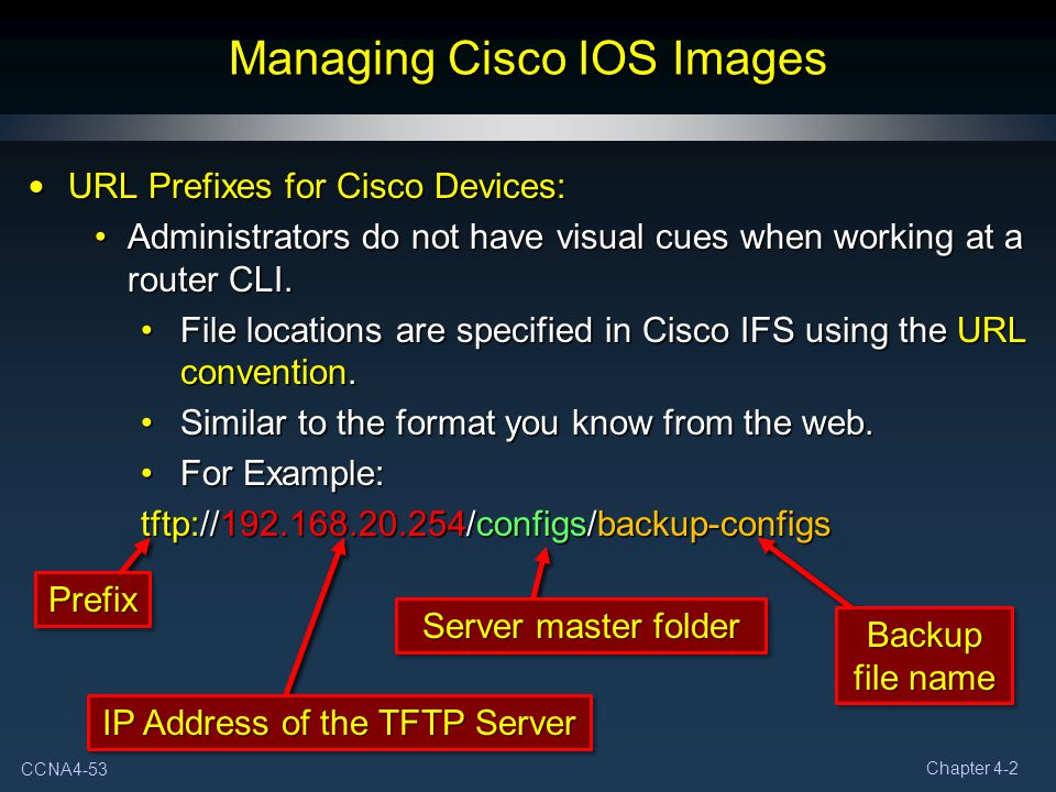 CCNA4-53 Chapter 4-2 Managing Cisco IOS Images URL Prefixes for Cisco Devices: URL Prefixes for Cisco Devices: Administrators do not have visual cues