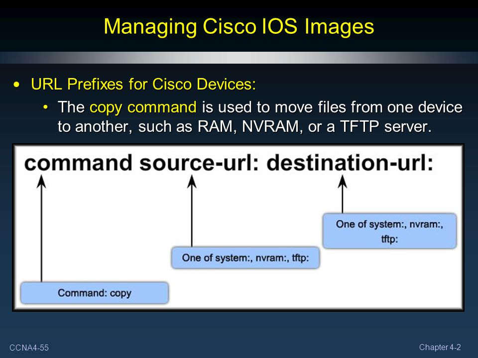 CCNA4-55 Chapter 4-2 Managing Cisco IOS Images URL Prefixes for Cisco Devices: URL Prefixes for Cisco Devices: The copy command is used to move files