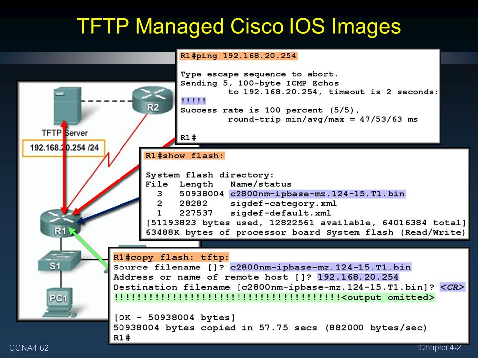 CCNA4-62 Chapter 4-2 TFTP Managed Cisco IOS Images