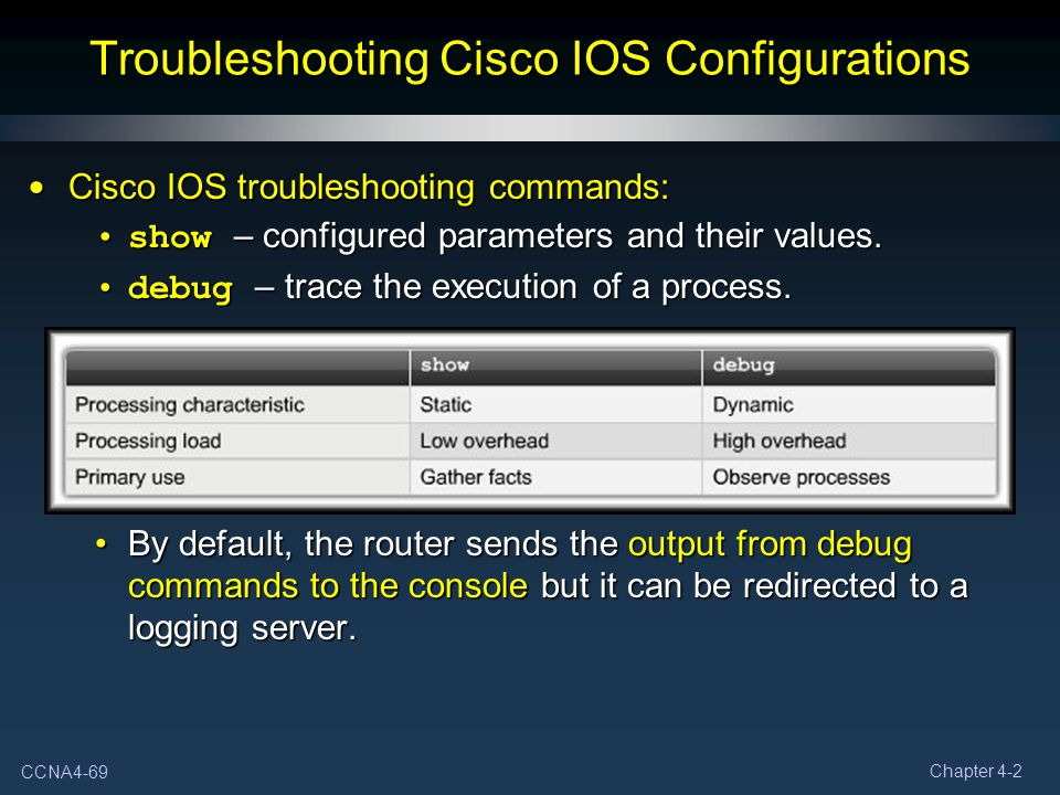 CCNA4-69 Chapter 4-2 Troubleshooting Cisco IOS Configurations Cisco IOS troubleshooting commands: Cisco IOS troubleshooting commands: show – configure