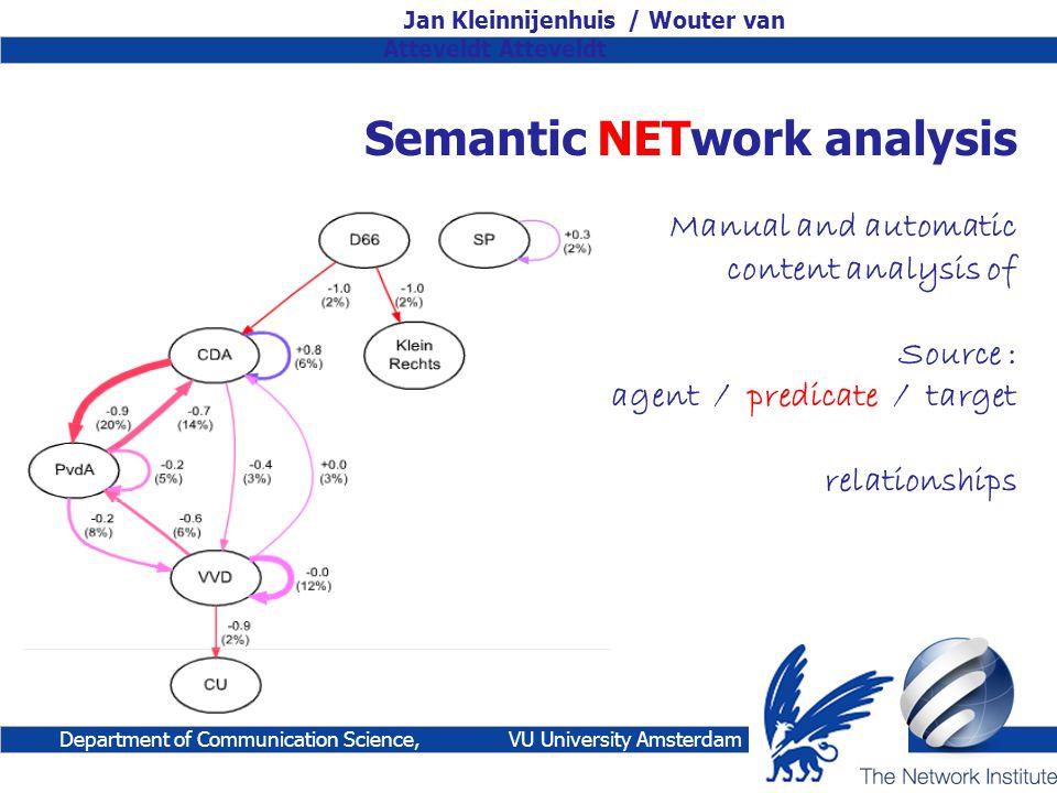 j.kleinnijenhuis@fsw.vu.nl Department of Communication Science, VU University Amsterdam Semantic NETwork analysis Manual and automatic content analysi