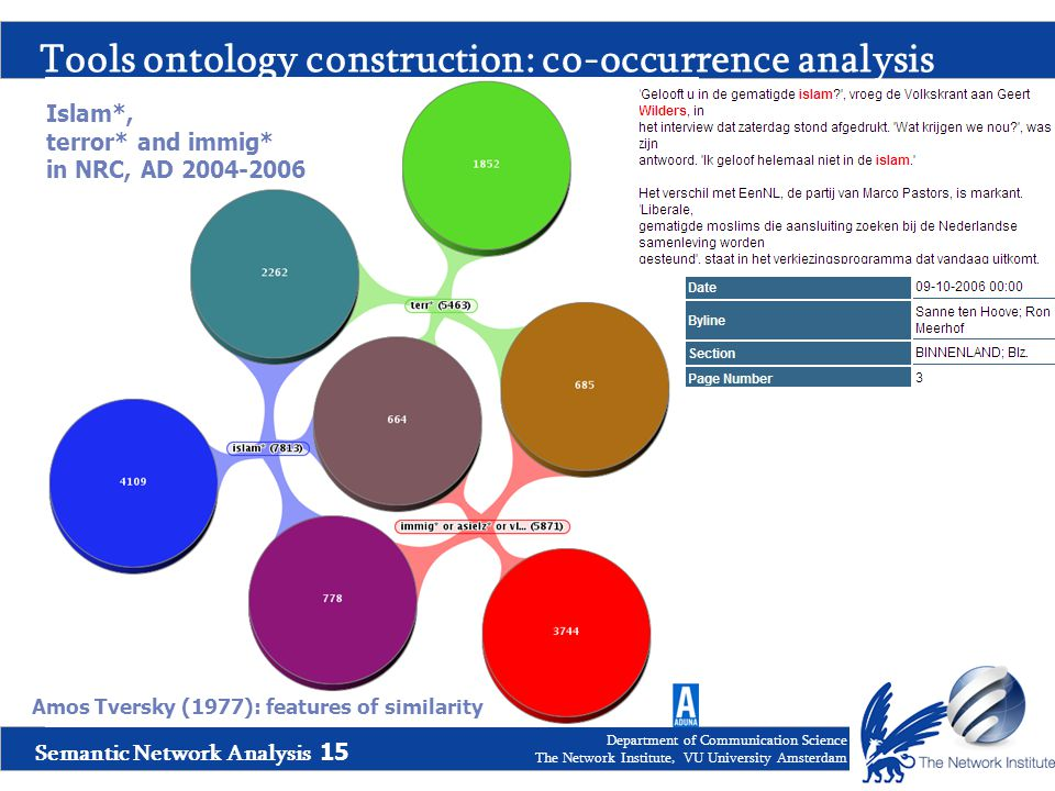 Semantic Network Analysis 15 Department of Communication Science The Network Institute, VU University Amsterdam Tools ontology construction: co-occurr