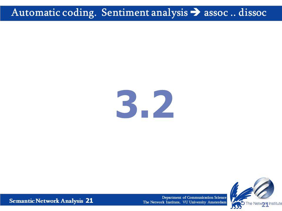 Semantic Network Analysis 21 Department of Communication Science The Network Institute, VU University Amsterdam Automatic coding. Sentiment analysis 