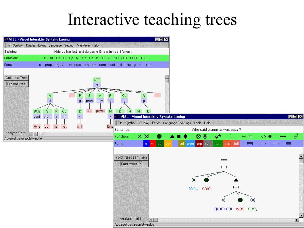 Interactive teaching trees