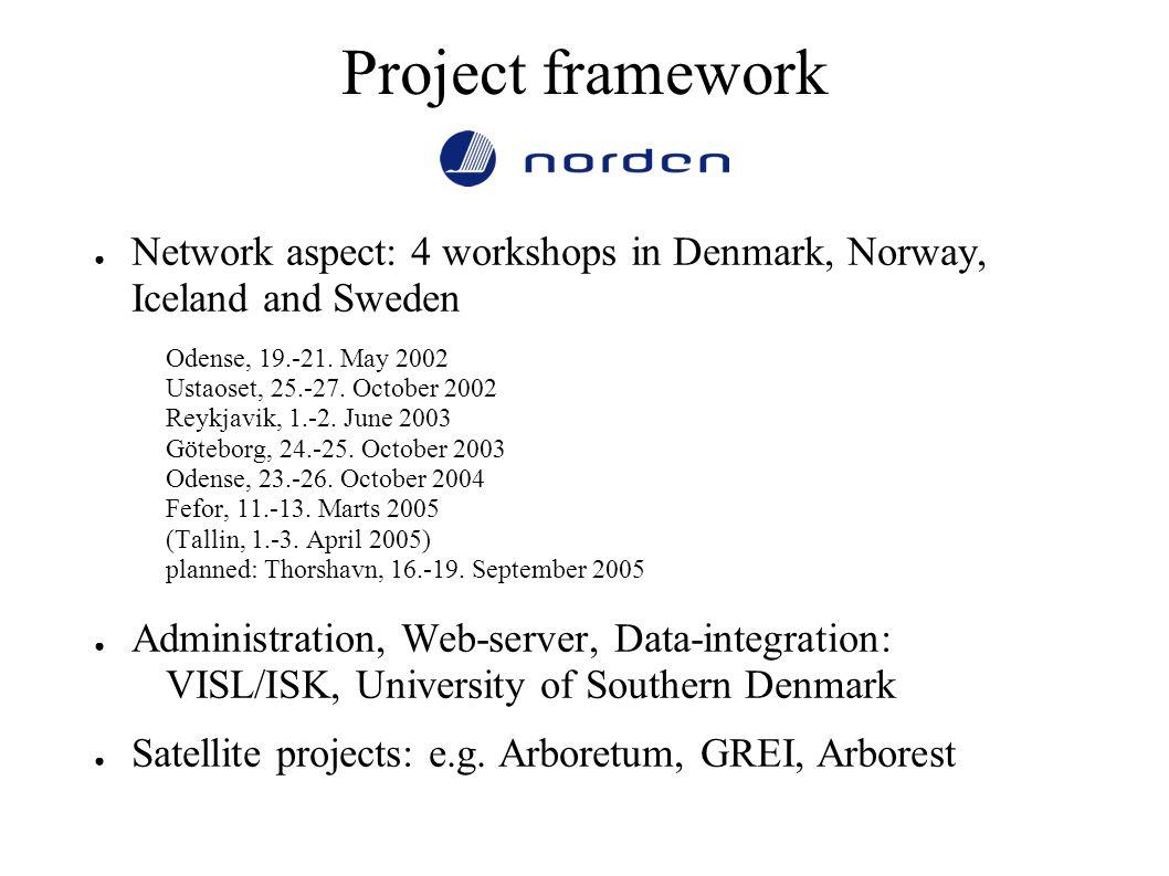 Project framework ● Network aspect: 4 workshops in Denmark, Norway, Iceland and Sweden Odense, 19.-21.
