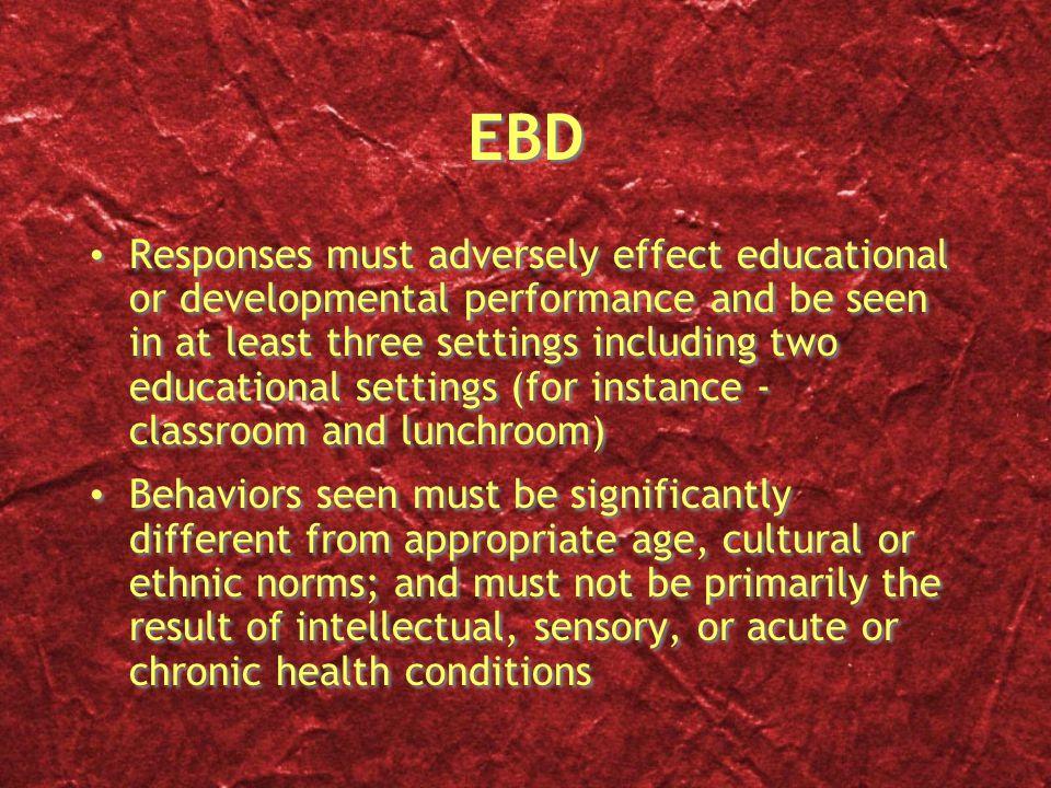 Characteristics Internalizing Externalizing Cognitive Academic Internalizing Externalizing Cognitive Academic