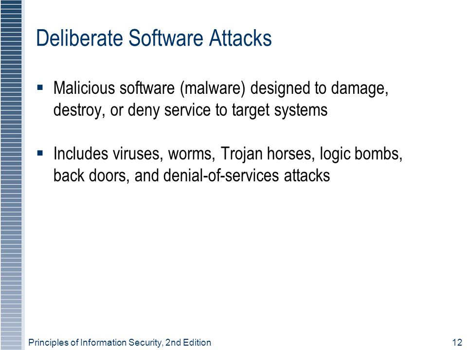 Principles of Information Security, 2nd Edition12 Deliberate Software Attacks  Malicious software (malware) designed to damage, destroy, or deny service to target systems  Includes viruses, worms, Trojan horses, logic bombs, back doors, and denial-of-services attacks