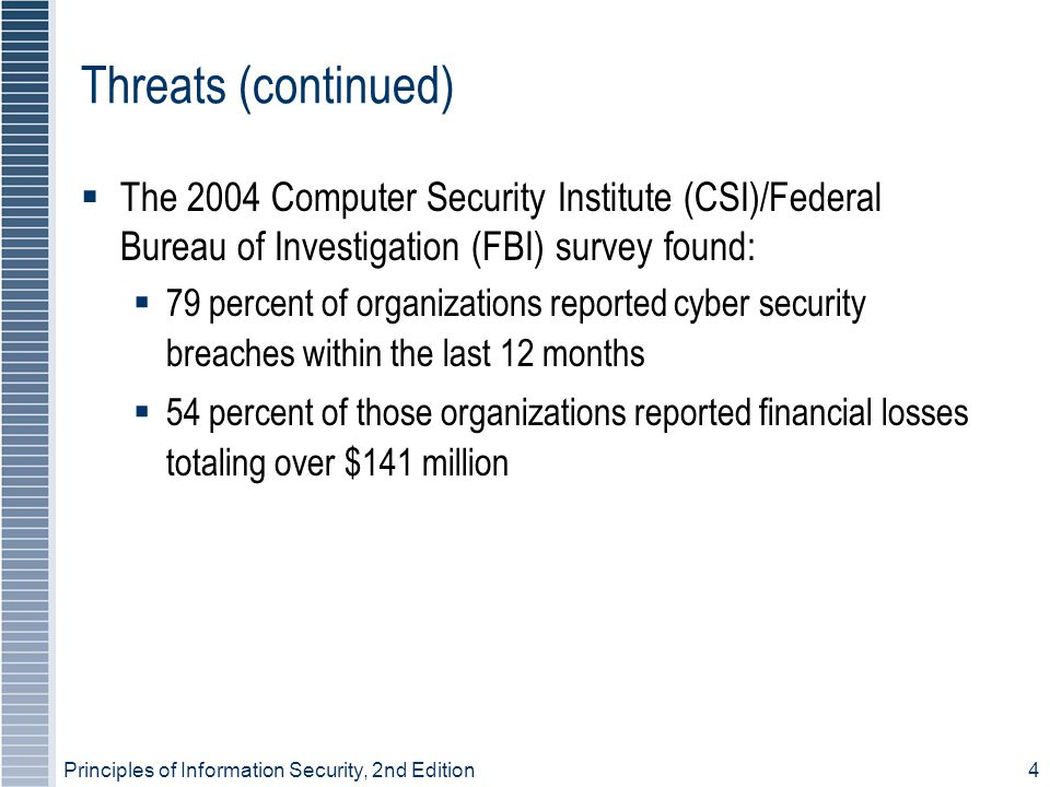 Principles of Information Security, 2nd Edition4 Threats (continued)  The 2004 Computer Security Institute (CSI)/Federal Bureau of Investigation (FBI) survey found:  79 percent of organizations reported cyber security breaches within the last 12 months  54 percent of those organizations reported financial losses totaling over $141 million