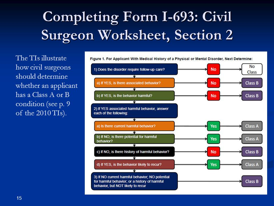 Completing Form I-693: Civil Surgeon Worksheet, Section 2 15 The TIs illustrate how civil surgeons should determine whether an applicant has a Class A or B condition (see p.