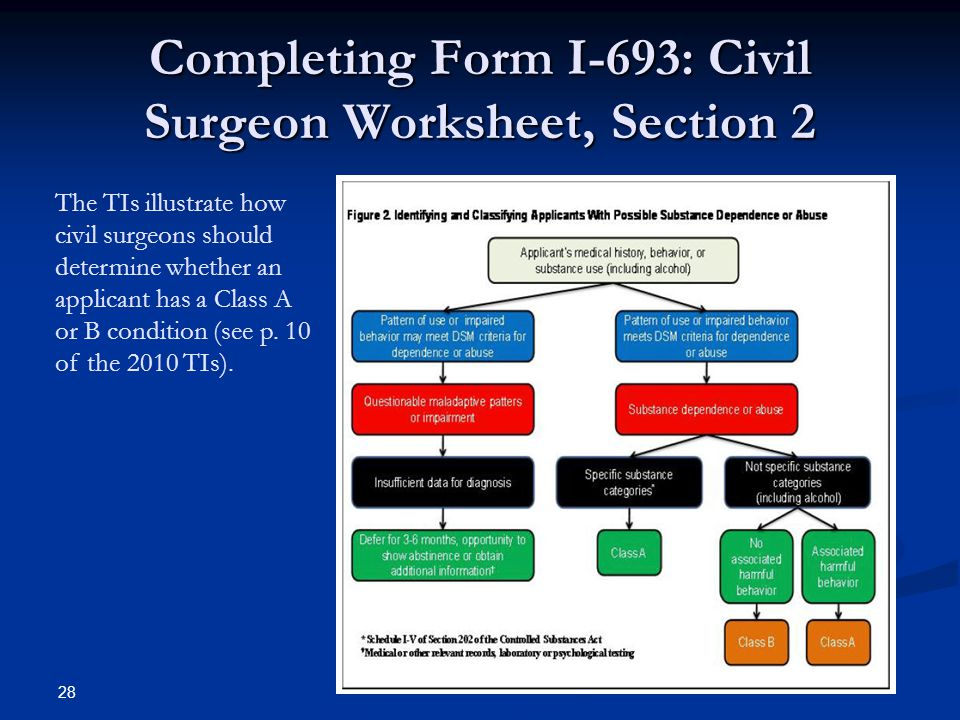 Completing Form I-693: Civil Surgeon Worksheet, Section 2 28 The TIs illustrate how civil surgeons should determine whether an applicant has a Class A or B condition (see p.