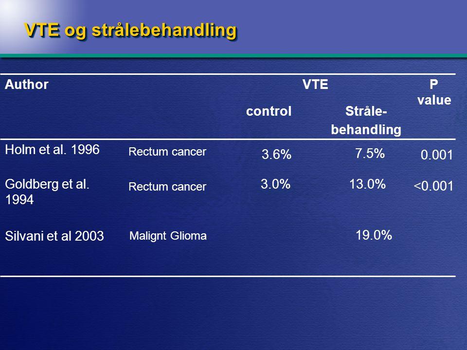 Stråle- behandling control 3.0% VTE Silvani et al 2003 13.0%Goldberg et al.