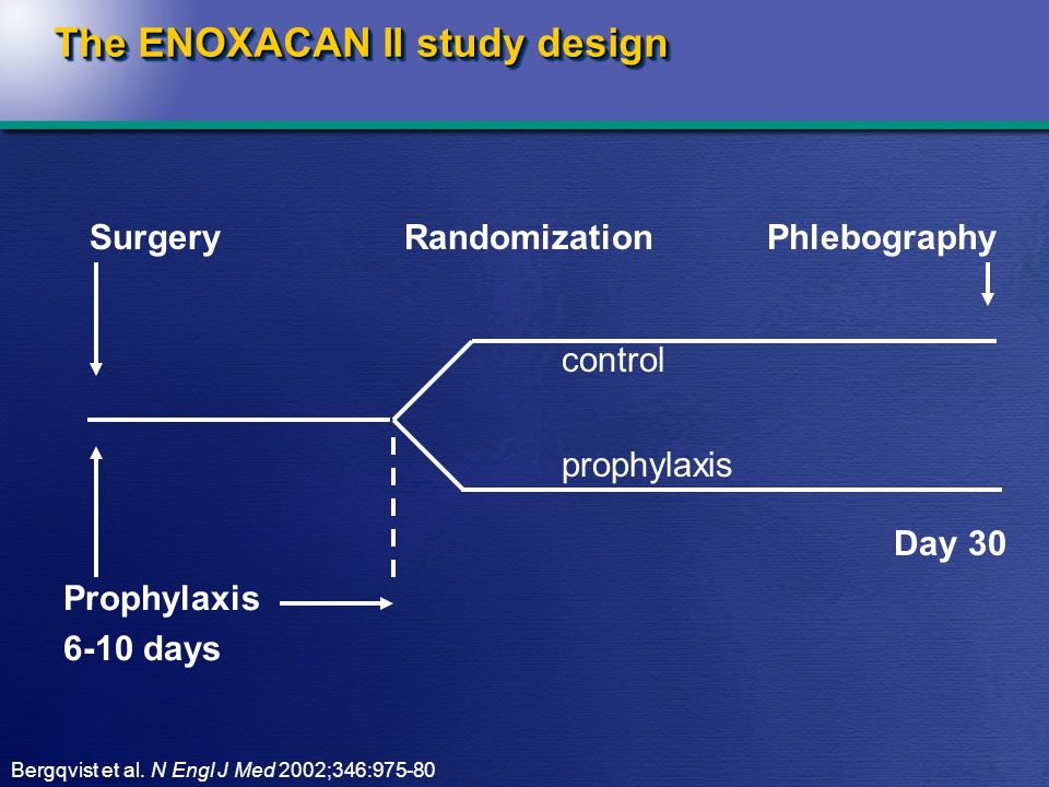 SurgeryRandomization Phlebography Prophylaxis 6-10 days Day 30 control prophylaxis The ENOXACAN II study design Bergqvist et al.