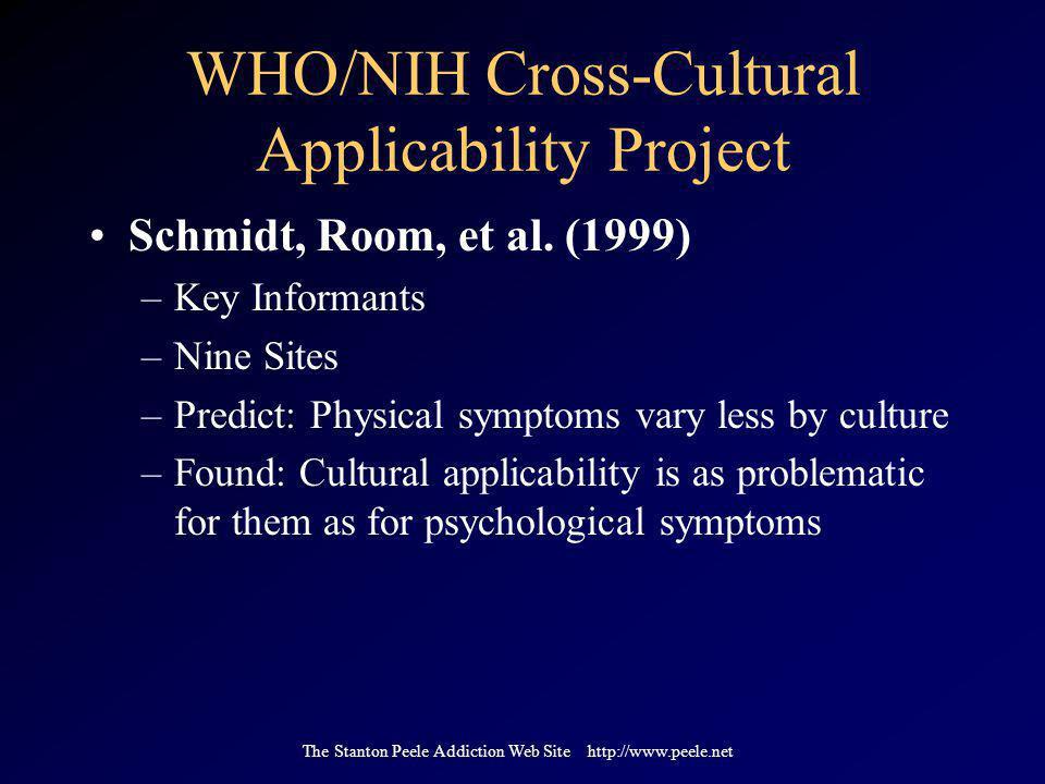 The Stanton Peele Addiction Web Site http://www.peele.net WHO/NIH Cross-Cultural Applicability Project Schmidt, Room, et al. (1999) –Key Informants –N