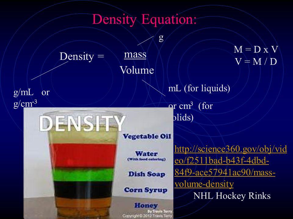 Density = mass Volume g mL (for liquids) or cm 3 (for solids) g/mL or g/cm -3 Density Equation: M = D x V V = M / D http://science360.gov/obj/vid eo/f