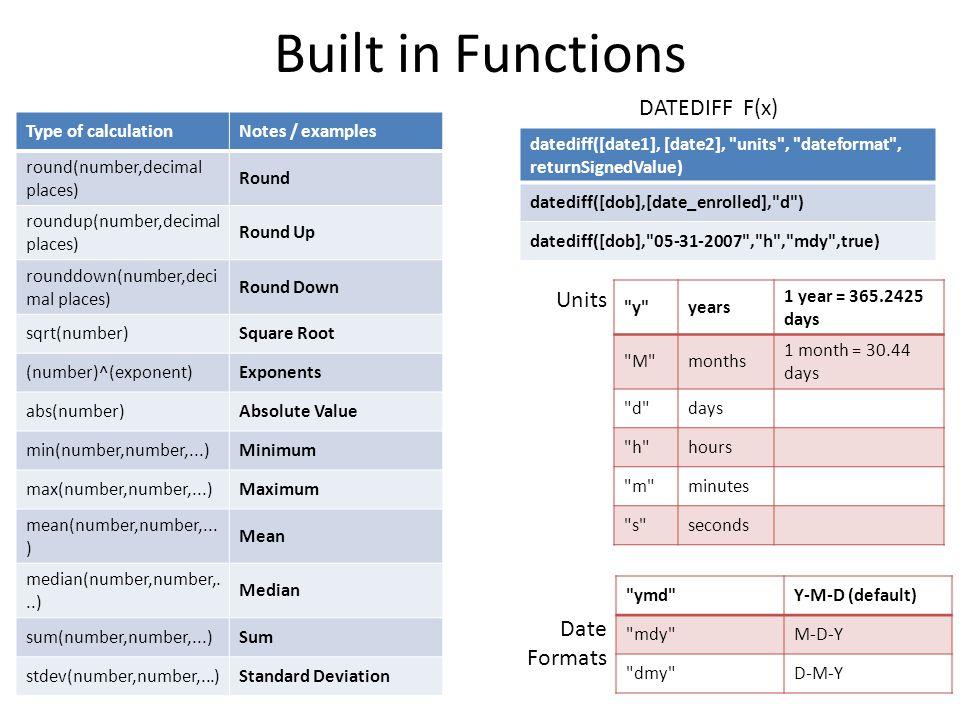 External Links Embed hyperlinks in the REDCap project menu.