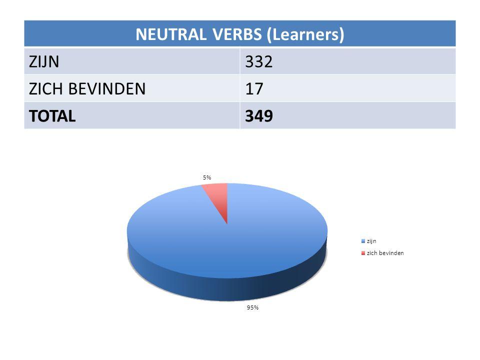 NEUTRAL VERBS (Learners) ZIJN332 ZICH BEVINDEN17 TOTAL349