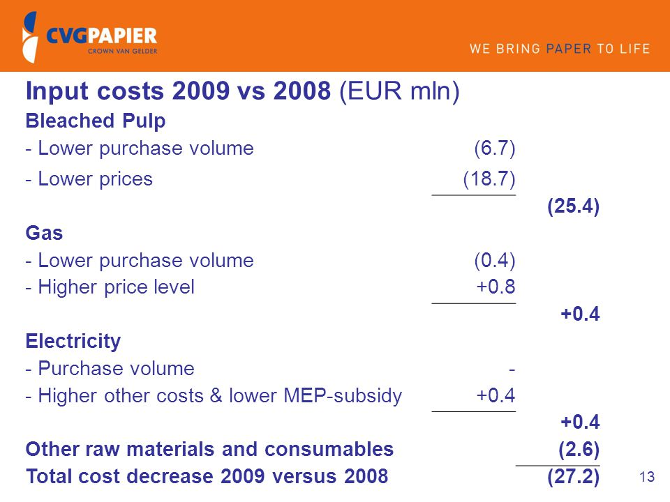 13 Input costs 2009 vs 2008 (EUR mln) Bleached Pulp - Lower purchase volume(6.7) - Lower prices(18.7) (25.4) Gas - Lower purchase volume(0.4) - Higher