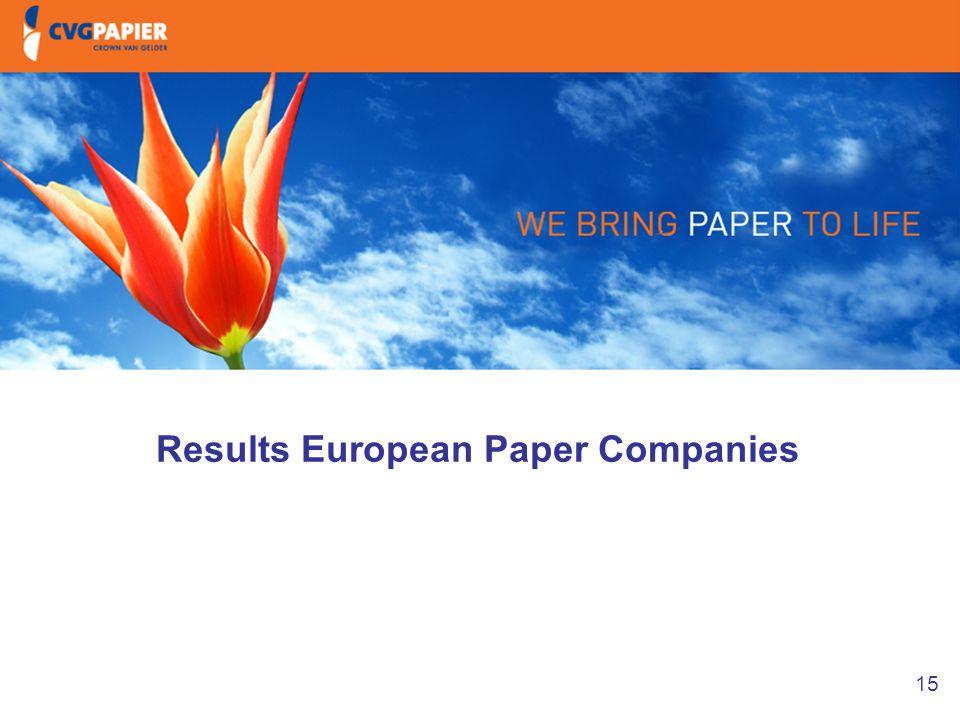 15 1. Intro & doelstellingen Results European Paper Companies