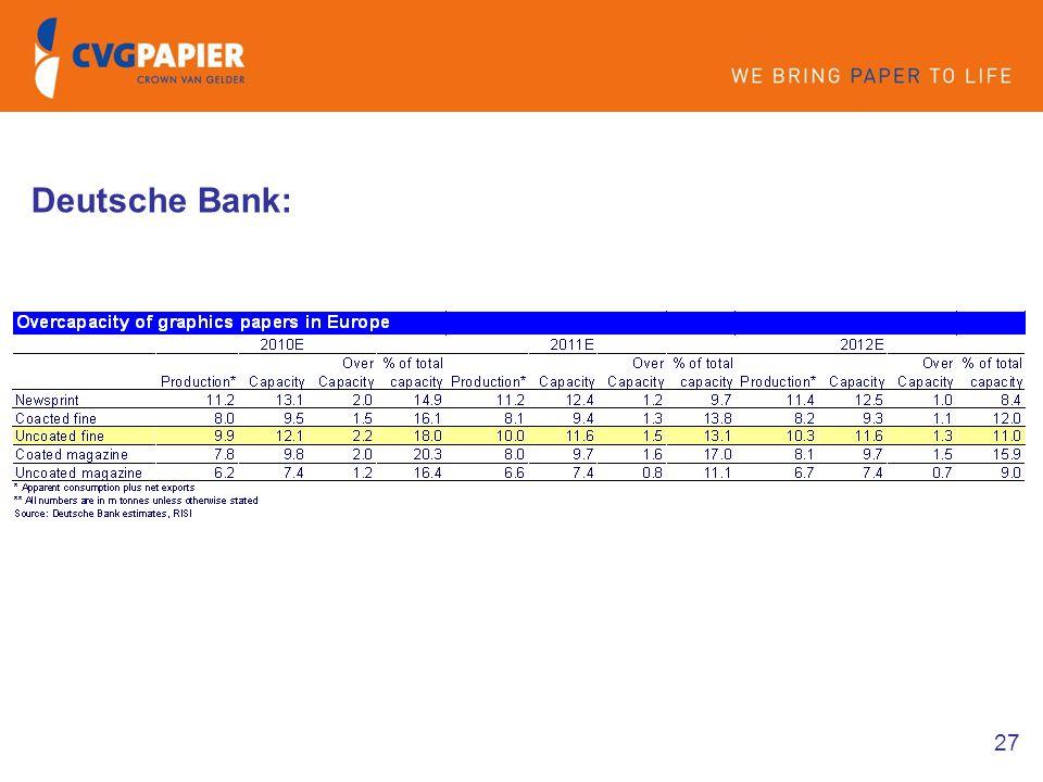 27 Deutsche Bank: