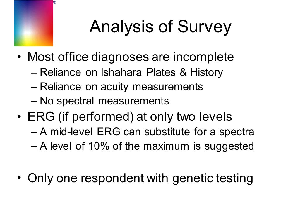 Analysis of Survey Most office diagnoses are incomplete –Reliance on Ishahara Plates & History –Reliance on acuity measurements –No spectral measureme
