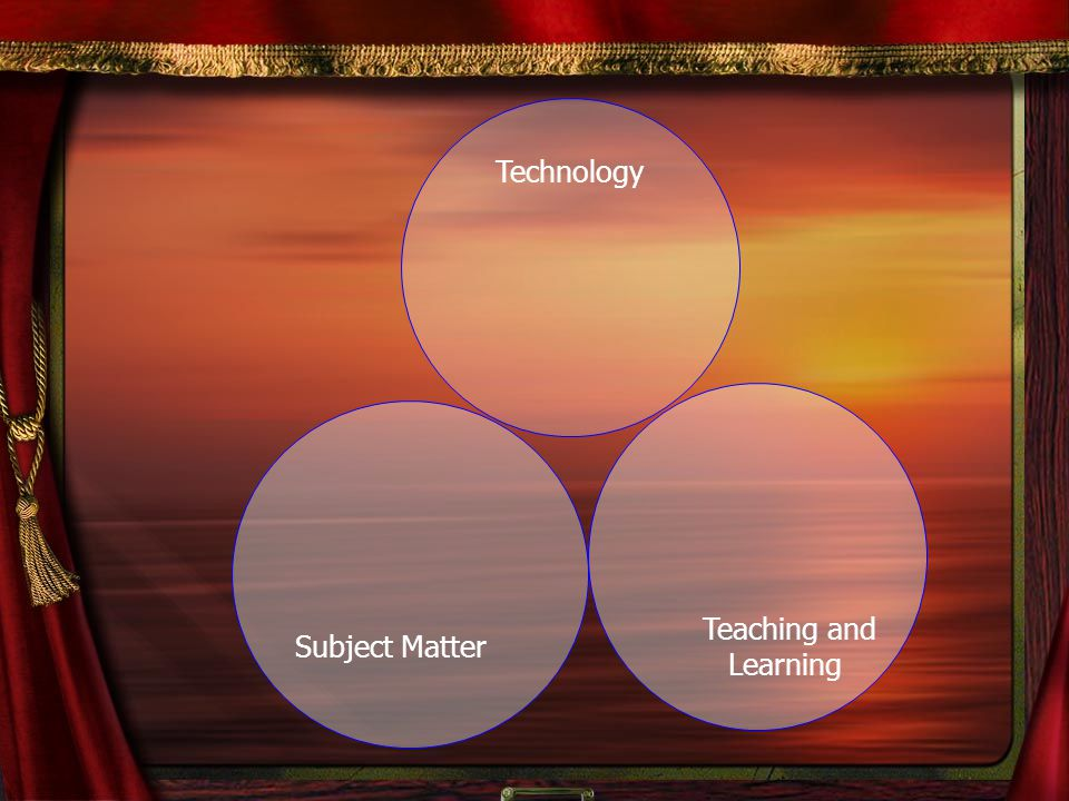 Subject Matter Technology Teaching and Learning