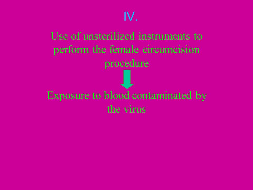 IV. Use of unsterilized instruments to perform the female circumcision procedure Exposure to blood contaminated by the virus