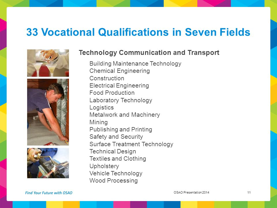 33 Vocational Qualifications in Seven Fields Technology Communication and Transport Building Maintenance Technology Chemical Engineering Construction