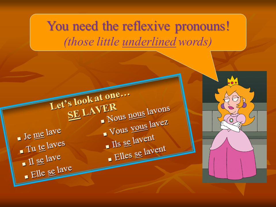 You need the reflexive pronouns! You need the reflexive pronouns! (those little underlined words)