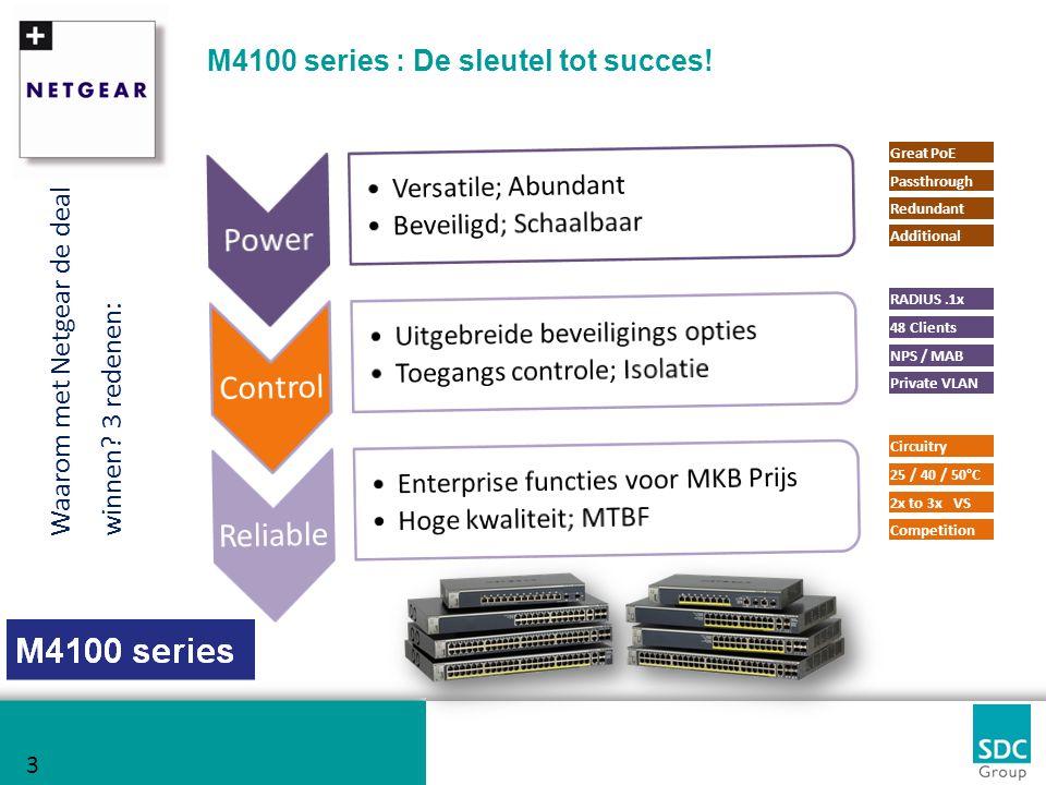 M4100 series : De sleutel tot succes! Waarom met Netgear de deal winnen? 3 redenen: 3 Passthrough Great PoE Additional Redundant 48 Clients RADIUS.1x