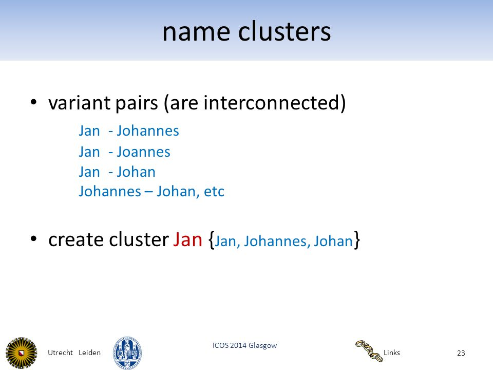 Links ICOS 2014 Glasgow Utrecht Leiden name clusters variant pairs (are interconnected) Jan - Johannes Jan - Joannes Jan - Johan Johannes – Johan, etc create cluster Jan { Jan, Johannes, Johan } 23
