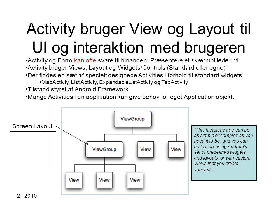 2 | 2010 Activity bruger View og Layout til UI og interaktion med brugeren Activity og Form kan ofte svare til hinanden: Præsentere et skærmbillede 1:1 Activity bruger Views, Layout og Widgets/Controls (Standard eller egne) Der findes en sæt af specielt designede Activities i forhold til standard widgets MapActivty, List Activty, ExpandableListActivty og TabActivity Tilstand styret af Android Framework.
