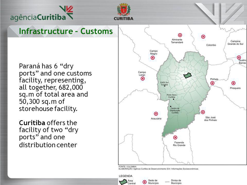 "Paraná has 6 ""dry ports"" and one customs facility, representing, all together, 682,000 sq.m of total area and 50,300 sq.m of storehouse facility. Curi"