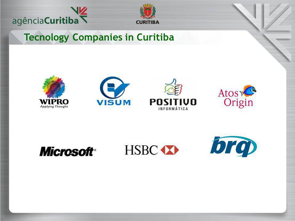Tecnology Companies in Curitiba