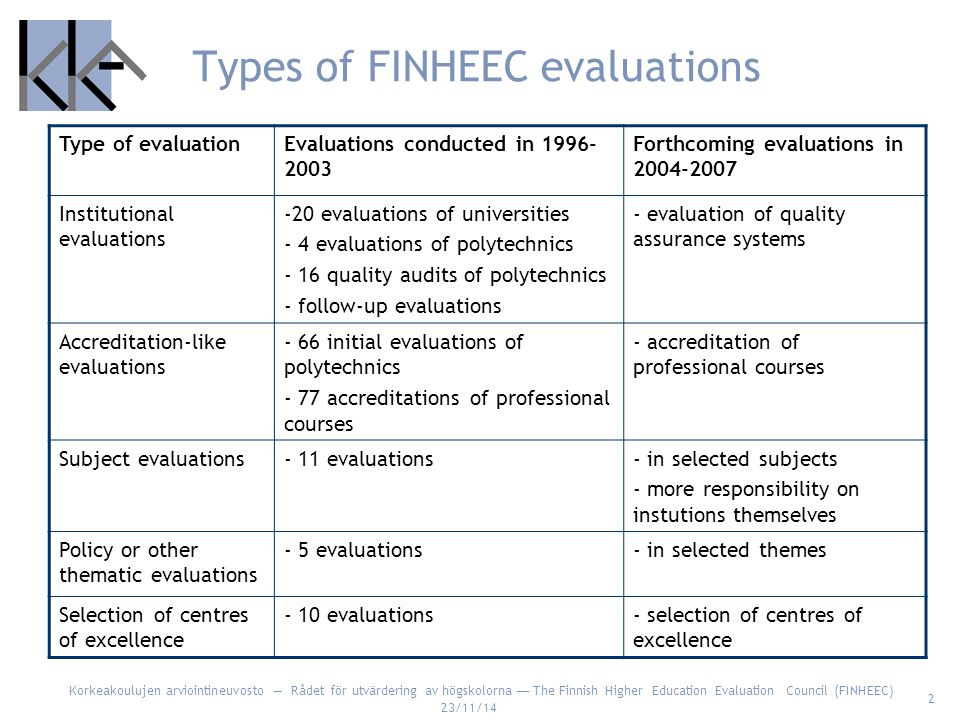 Korkeakoulujen arviointineuvosto — Rådet för utvärdering av högskolorna — The Finnish Higher Education Evaluation Council (FINHEEC) 23/11/14 2 Types of FINHEEC evaluations Type of evaluationEvaluations conducted in 1996- 2003 Forthcoming evaluations in 2004-2007 Institutional evaluations -20 evaluations of universities - 4 evaluations of polytechnics - 16 quality audits of polytechnics - follow-up evaluations - evaluation of quality assurance systems Accreditation-like evaluations - 66 initial evaluations of polytechnics - 77 accreditations of professional courses - accreditation of professional courses Subject evaluations- 11 evaluations- in selected subjects - more responsibility on instutions themselves Policy or other thematic evaluations - 5 evaluations- in selected themes Selection of centres of excellence - 10 evaluations- selection of centres of excellence