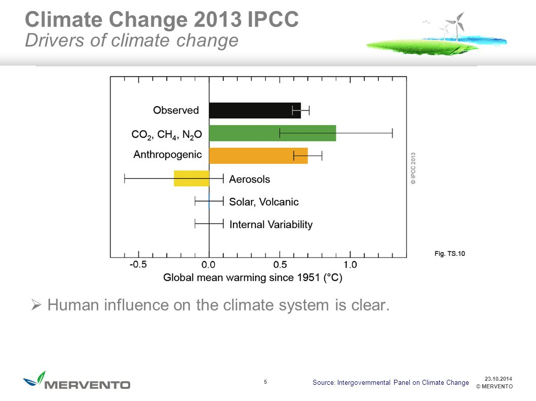 5 © MERVENTO Climate Change 2013 IPCC Drivers of climate change  Human influence on the climate system is clear.