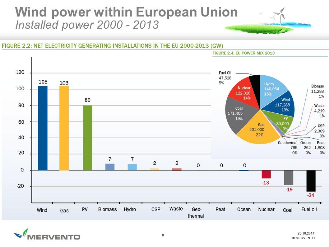 8 © MERVENTO Wind power within European Union Installed power 2000 - 2013 23.10.2014