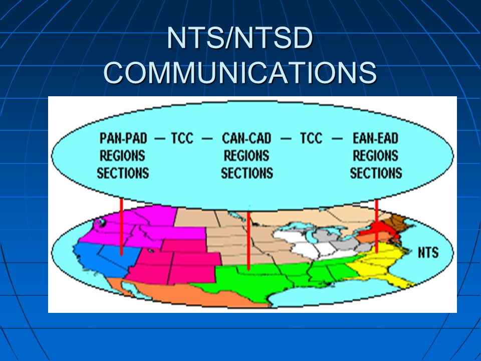 NTS/NTSD COMMUNICATIONS