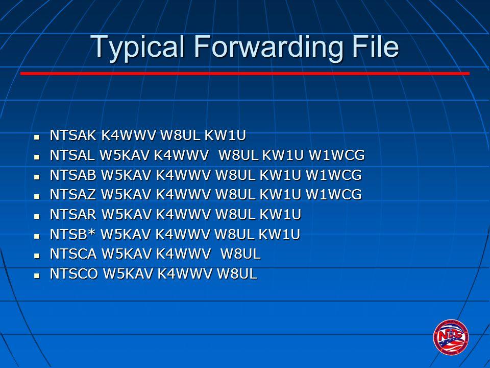 Typical Forwarding File NTSAK K4WWV W8UL KW1U NTSAK K4WWV W8UL KW1U NTSAL W5KAV K4WWV W8UL KW1U W1WCG NTSAL W5KAV K4WWV W8UL KW1U W1WCG NTSAB W5KAV K4WWV W8UL KW1U W1WCG NTSAB W5KAV K4WWV W8UL KW1U W1WCG NTSAZ W5KAV K4WWV W8UL KW1U W1WCG NTSAZ W5KAV K4WWV W8UL KW1U W1WCG NTSAR W5KAV K4WWV W8UL KW1U NTSAR W5KAV K4WWV W8UL KW1U NTSB* W5KAV K4WWV W8UL KW1U NTSB* W5KAV K4WWV W8UL KW1U NTSCA W5KAV K4WWV W8UL NTSCA W5KAV K4WWV W8UL NTSCO W5KAV K4WWV W8UL NTSCO W5KAV K4WWV W8UL