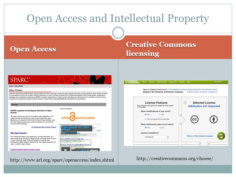 Open Access Creative Commons licensing Open Access and Intellectual Property http://creativecommons.org/choose/ http://www.arl.org/sparc/openaccess/index.shtml