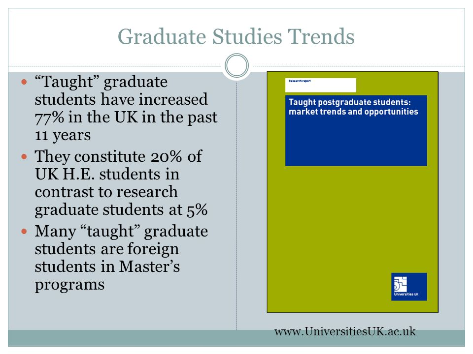 Graduate Studies Trends Taught graduate students have increased 77% in the UK in the past 11 years They constitute 20% of UK H.E.