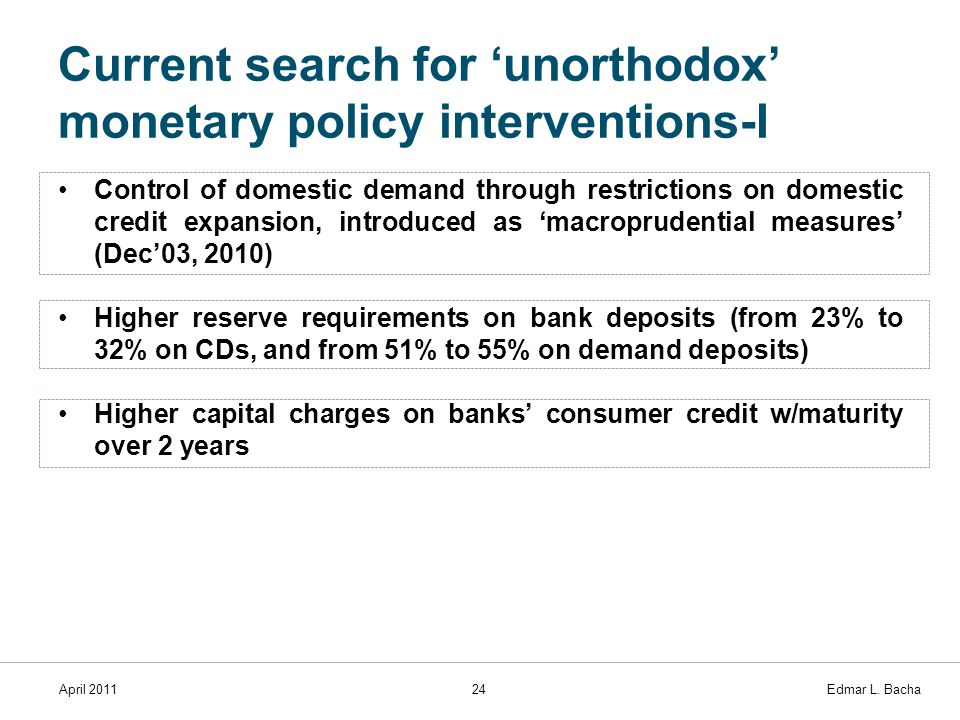 April 201124 Edmar L. Bacha Current search for 'unorthodox' monetary policy interventions-I Control of domestic demand through restrictions on domesti