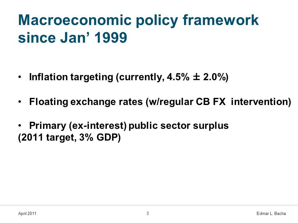 April 20113 Edmar L. Bacha Macroeconomic policy framework since Jan' 1999 Inflation targeting (currently, 4.5% ± 2.0%) Floating exchange rates (w/regu