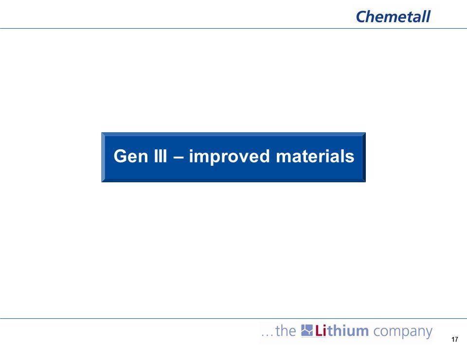 17 Gen III – improved materials