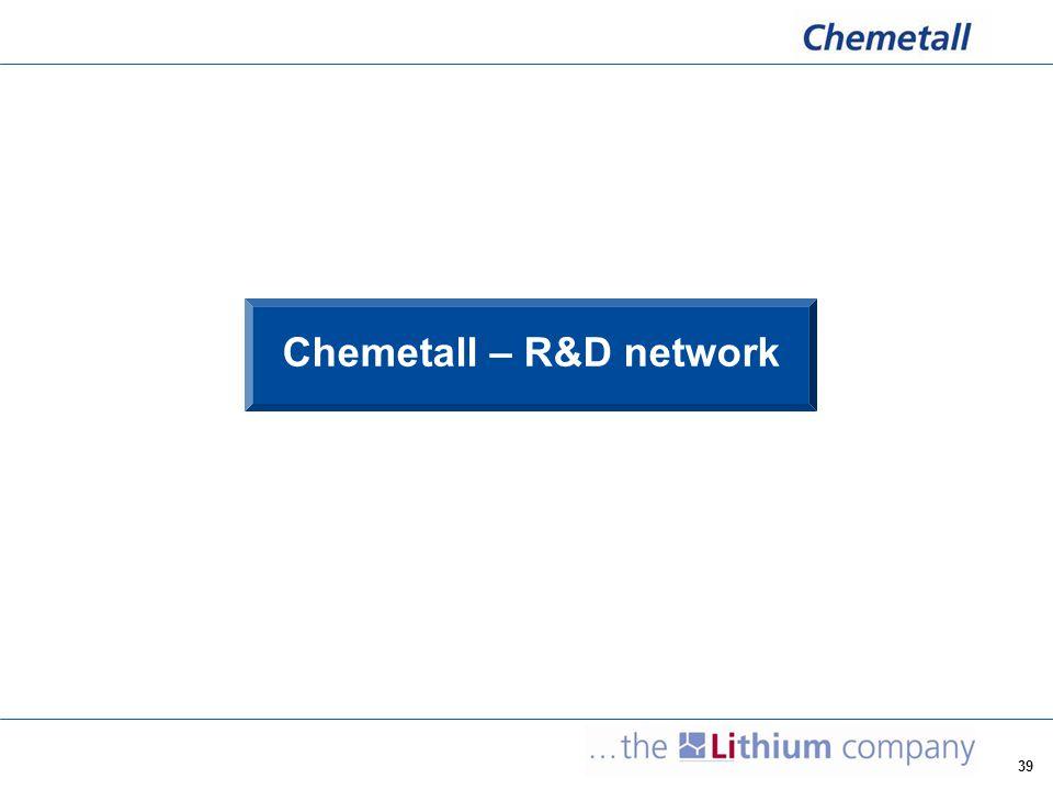 39 Chemetall – R&D network