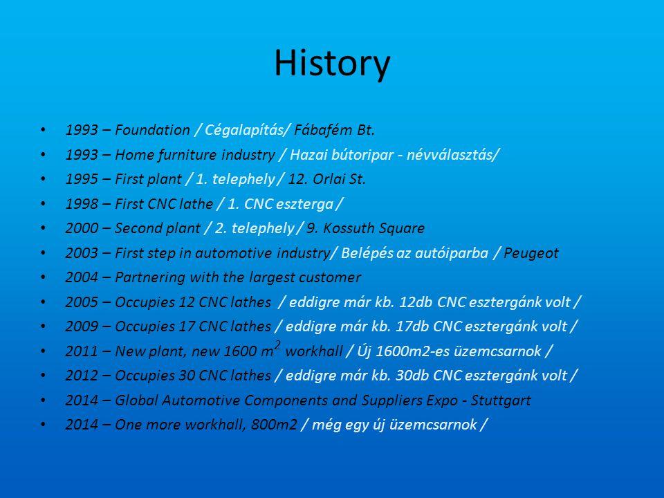 History 1993 – Foundation / Cégalapítás/ Fábafém Bt.