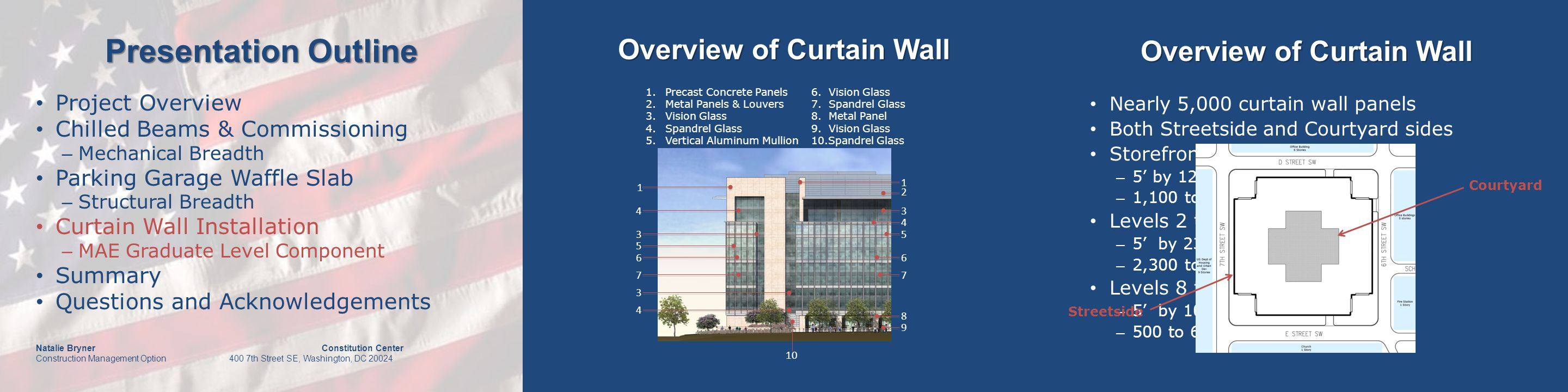 Presentation Outline Natalie Bryner Constitution Center Construction Management Option 400 7th Street SE, Washington, DC 20024 Overview of Curtain Wal