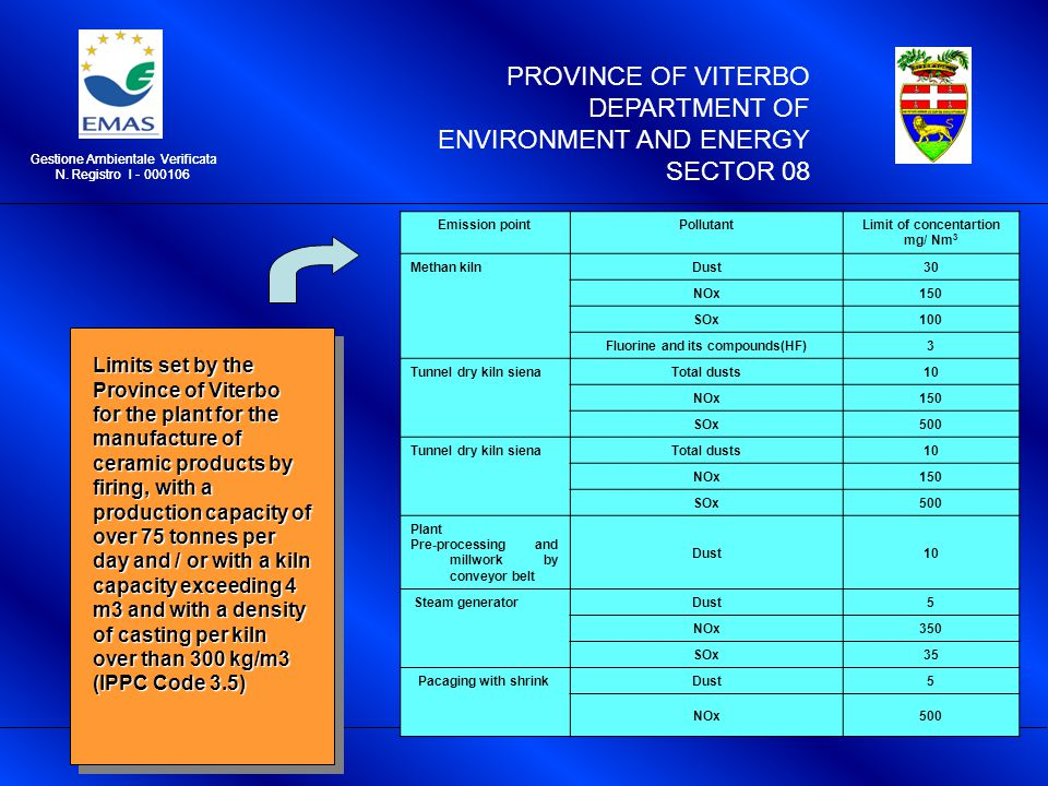 PROVINCE OF VITERBO DEPARTMENT OF ENVIRONMENT AND ENERGY SECTOR 08 Gestione Ambientale Verificata N. Registro I - 000106 Gestione Ambientale Verificat