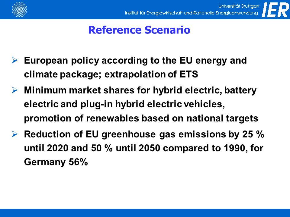 PM2.5-Emissions in Europe (EU27 + NO + CH)